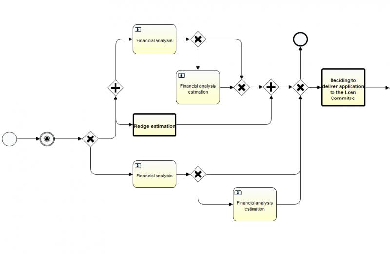 Конвейер бизнес процесс конвейеры схемы